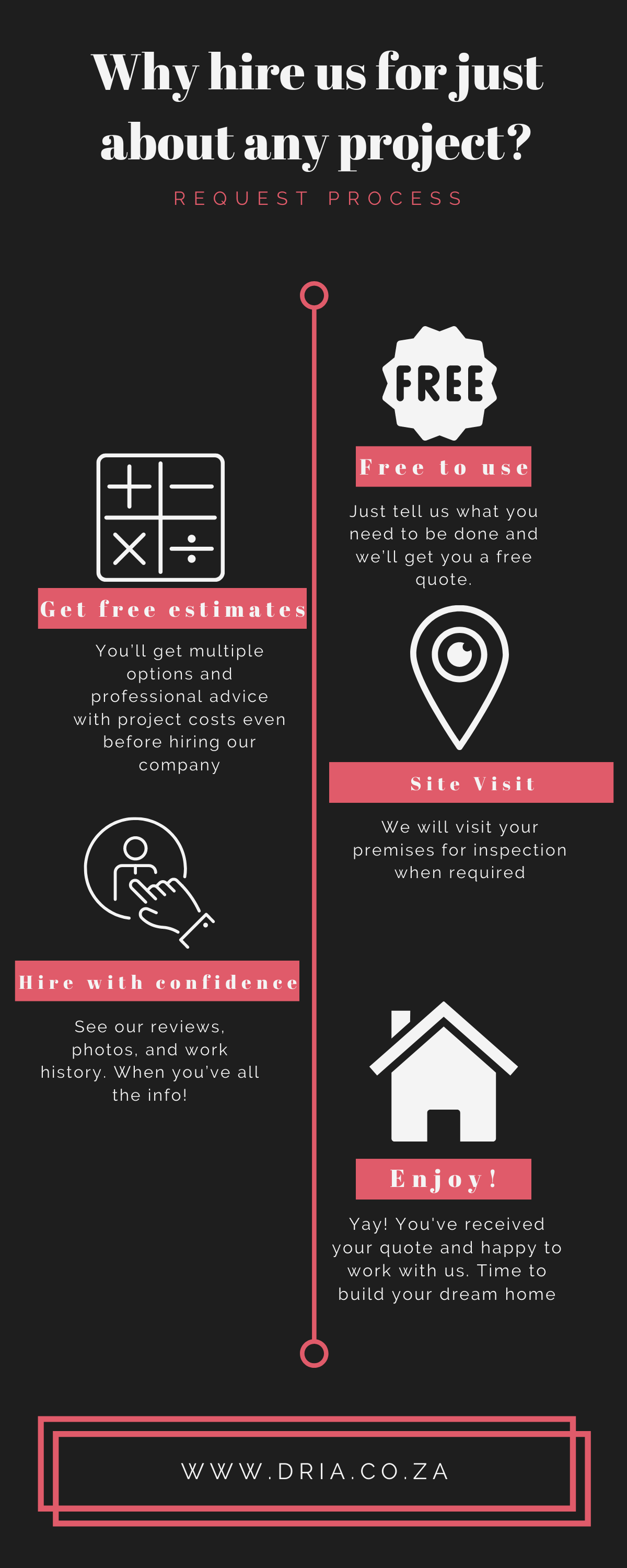 Why hire us for just about any project